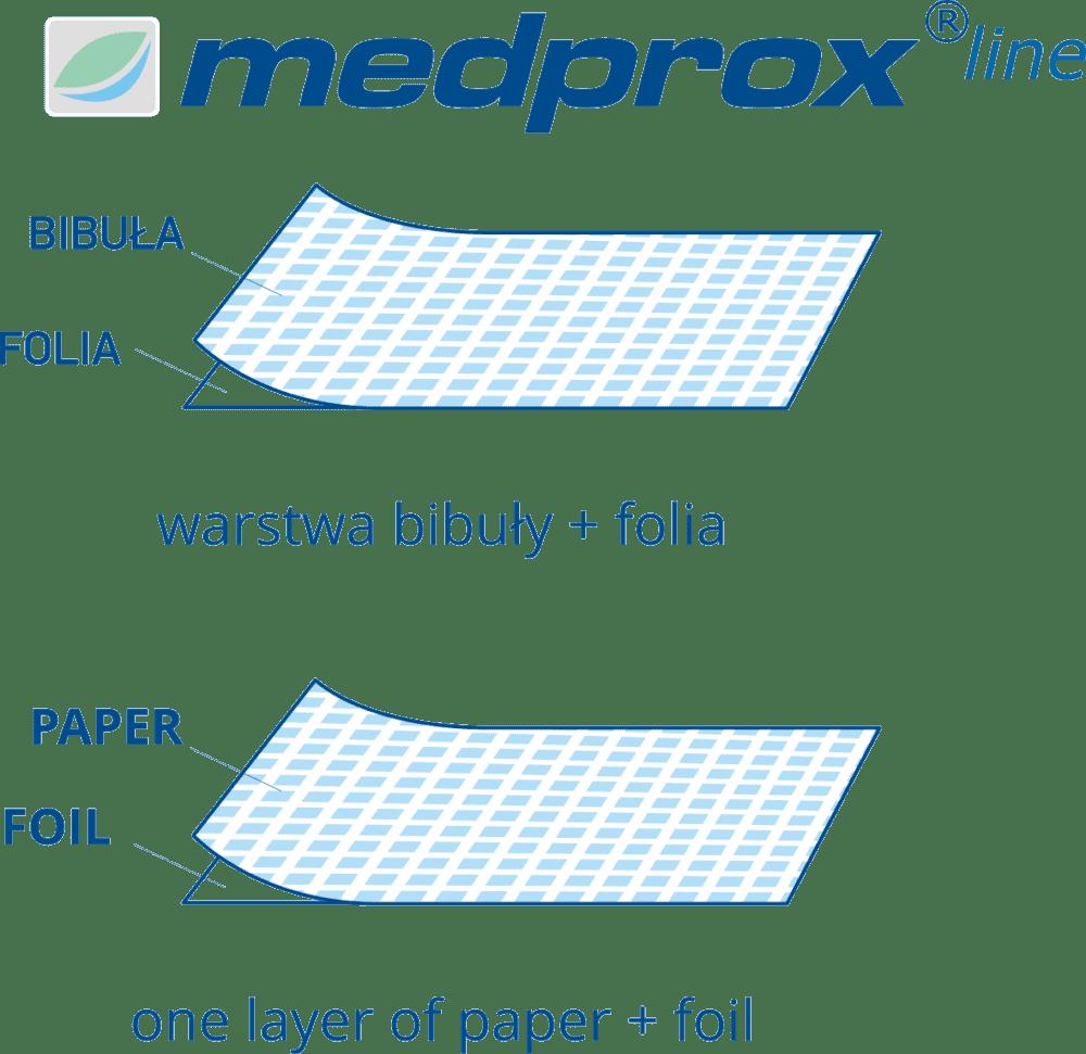 Podkład higieniczny Medprox Line.